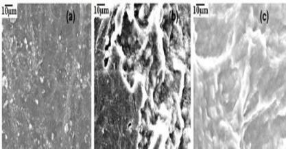 Ion Transport and Materials Characterization Studies on Hot-Press Cast Zn2+ Conducting Nano-Composite Polymer Electrolyte (NCPE) Films: [90 PEO: 10 Zn (CF3SO3)2] + xAl2o3